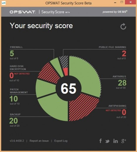 Security Score